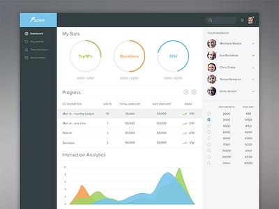 Dashboard ui ux dashboard admin flat graph progress chart clean social icons