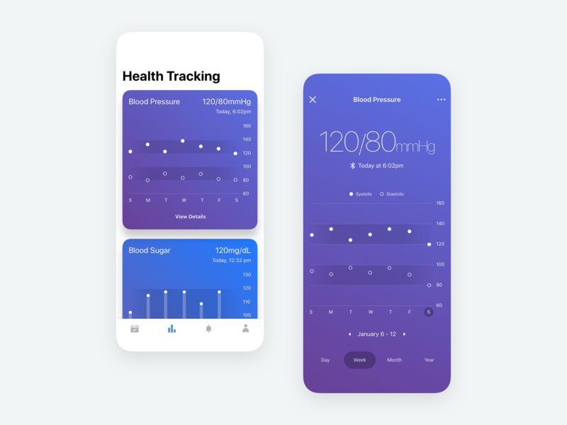 Health Tracking ios product design mobile app ui ux