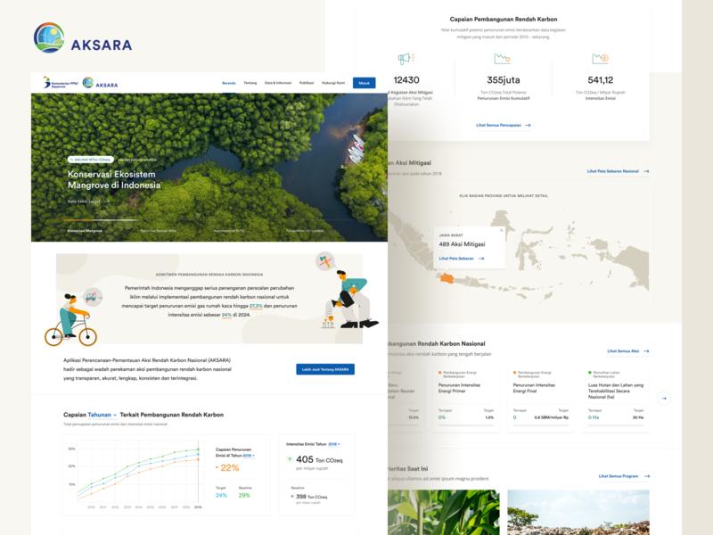 Aksara - Homepage illustration landingpage web monitoring climate dataviz ux ui
