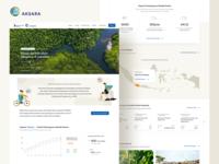 Aksara - Homepage