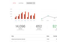 Stats Dashboard