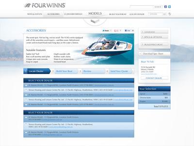 Four Winns