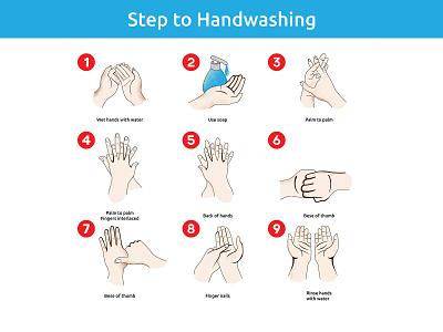 Step To Handwashing Element Vector healthy health hands hand germs foam finger faucet dirty cleanliness clean care bubble bathroom bacteria corona coronavirus bacterium alert