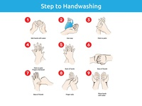 Step To Handwashing Element Vector