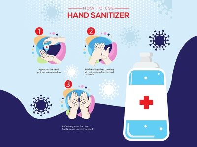 How to use hand sanitizer vector spread sick medicine medical magnifying glass infection icons hospital heart beat healthcare health hand sanitizer danger cough clean bug bacteria attention antiseptic