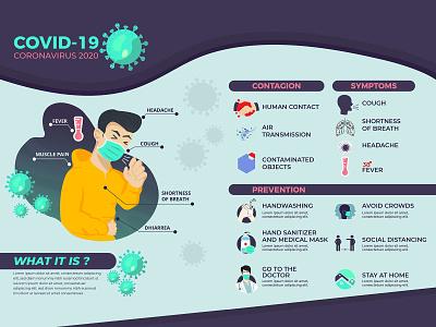 coronavirus infographic with symptoms and prevention effect illness protection flu vaccine vector illustrator health pandemic symptoms medicine illustration disease corona infection outbreak virus pneumonia coronavirus covid-19