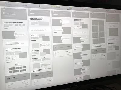 Skookum wires marketing sketch process wireframes consultancy agency