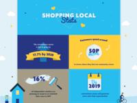 Nisa Shop Locally