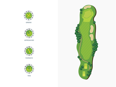 Mow Patterns and Directions with Clocks turf greens golf course mow pattern golf pattern icons illustration