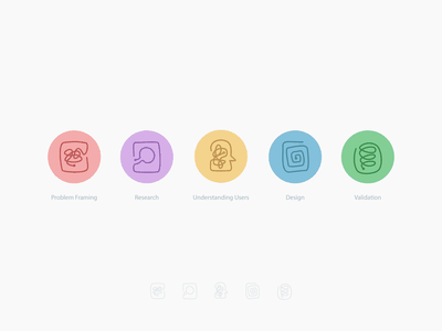 Icons UX Process wire squiggle artistic user experience design ux process ux icon set icons illustration