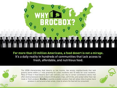 BrocBox Infographic