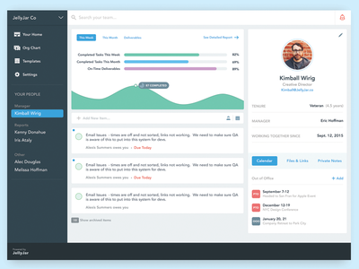 Team Member Profile retina ix ui dashboard profile web