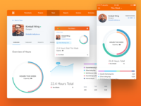 Harvest Team Profiles - Mobile, Desktop, Mac App
