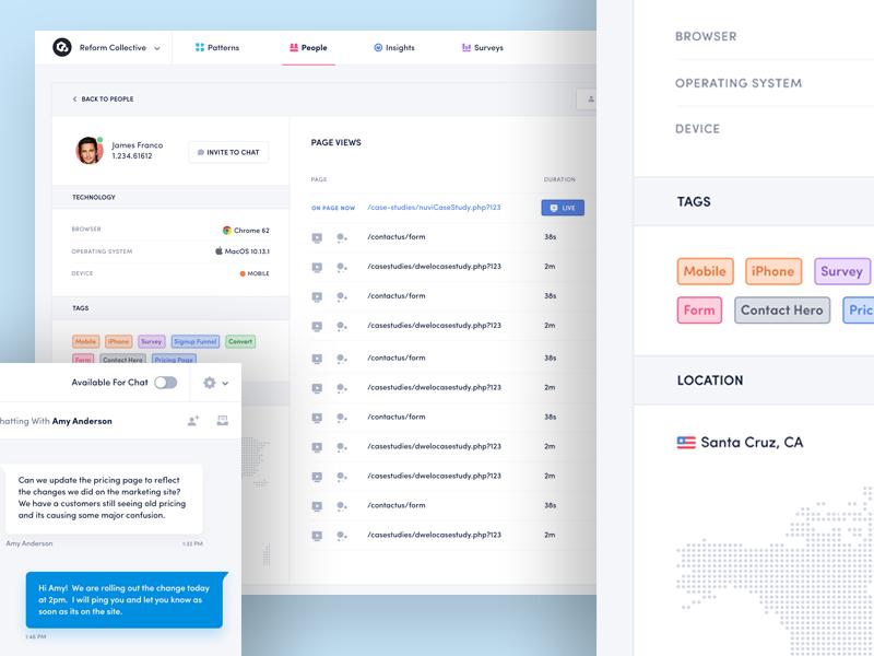 Analytics Person Profile admin profile ux charts ui dashboard data analytics