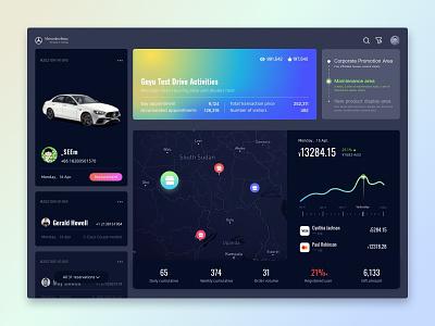 Auto store back-end system design art website car web ux colorful branding app ui