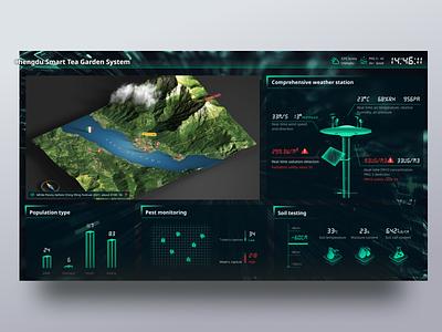 Agricultural data monitoring 🍃 colorful illustration web agricultural 3d date design art ui