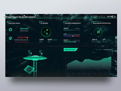 Agricultural data monitoring 🍃 task big data illustration ux colorful design web ui