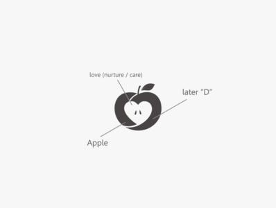apple logo ( later d )