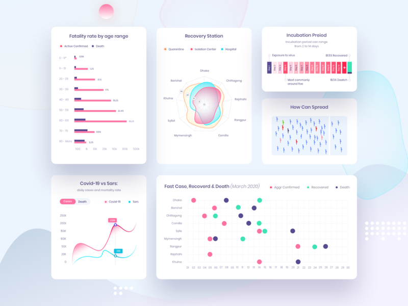 Project Corona UI Elements problem solving character ux design interface elements ui kit ui ux admin template admin dashboard admin panel admin dashboard app dashboard ui data visualization chart graph covid dashboard covid19 corona virus