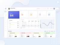Project Management | Work Order View trend 2021 trendy management system management managment maintenance project task list animated prototype calendar view list view product design animation calendar design calendar ui calendar task management task manager project management