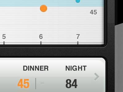 Close up mobile ios diabetes blood sugar graph chart meter health dial calendar ui scale