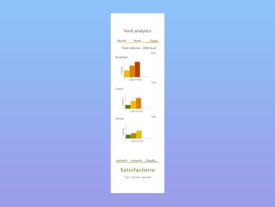 Daily UI: Analytics Chart  #018