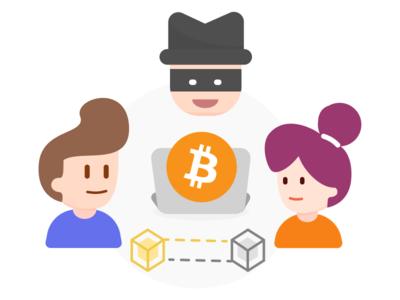 Sumokoin vs Bitcoin Privacy