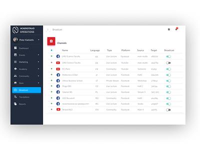 Live Broadcast Dashboard integration uxui edtech webdesign app university elearning ux ui dashboard app dashboard ui dashboad