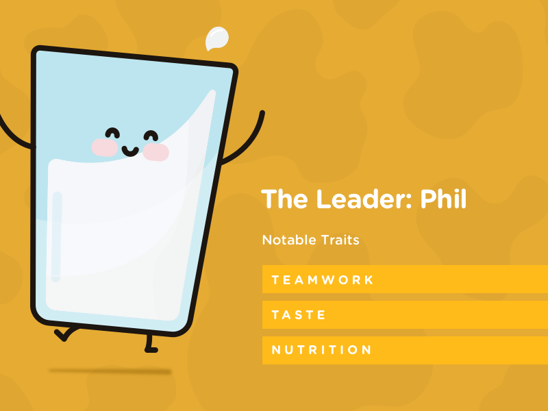Character Card: Phil dairy doodles yellow campaign characters illustration card milk