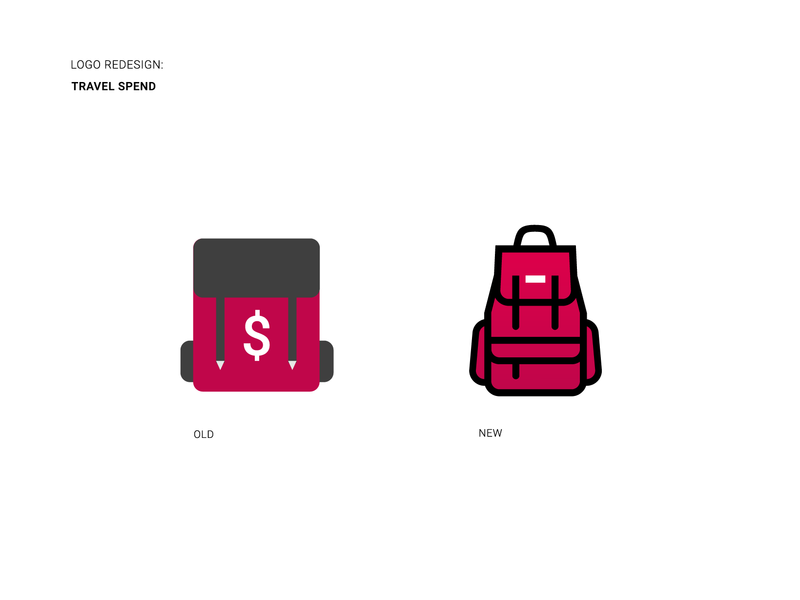 Travel Spend Logo Redesign. travel app startap logo redesign redesign app design icon logo
