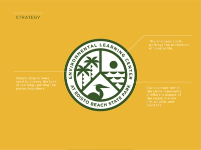 Mini Case Study for Environmental Learning Center wildlife nature brand design brand identity strategy illustration icon logo design identity identity design logo branding