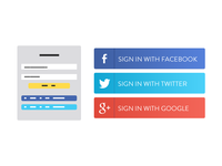 ~66% of users prefer social logins than forms