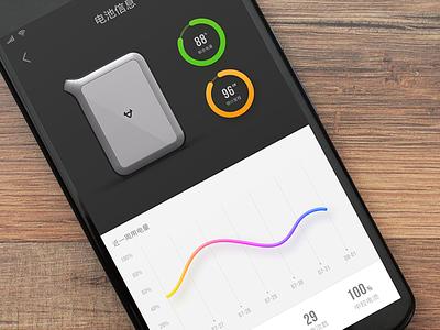 NIU  Battery information niu statistical ps ue ui information battery