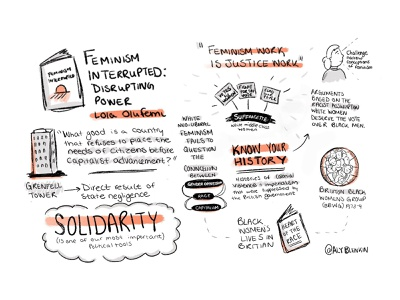 Feminism, Interrupted: Disrupting Power by Lola Olufemi (part 1)