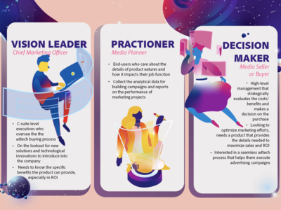 Casebook | Persona Board for Adobe with NSAC casebook character design persona ux vector ui adobe illustrator illustration illustrator