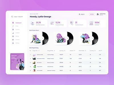 Dashboard Music Management pastel colour listening earning ui royalty management music dashboard