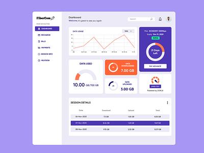 Dashboard design for ISP service provider charts speedtest internet isp metrics dashboard website design webdesign website web user experience design ux ui