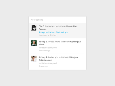 Notification overlay overlay notification