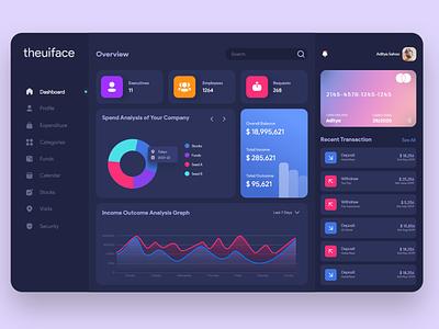 Dashboard UI dashboard ui card graphs graphic user dashboard dashboard finance web userinterface website minimal ux ui adobexd