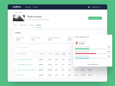 Buildee - projects table widget web ux user ui machine learning  management list interface design data dashboard app