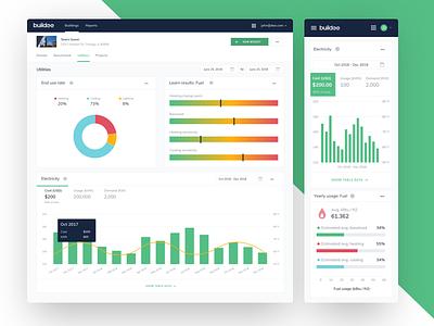 Buildee Dashboard app mobile data energy clean web design tabs pie graph bar graph widget graph utilities dashboard