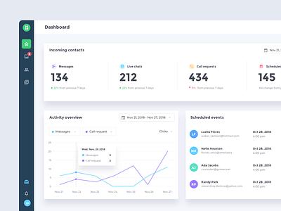 Birdseed analytics dashbaord web clean web app design dashbaord design ux  ui uxdesign ux design ui design userexperience user experience web app app charts analytics