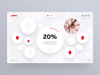 MTS – Results of the year branding interactive white company animation website minimal dribbble web ux ui art design mts