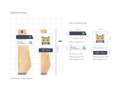 Agronomía - Wayfinding & Signage wayfinding signage identity design