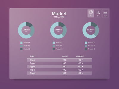 Daily UI 18 – Dashboard chart analytics dashboard 18 challenge dailyui