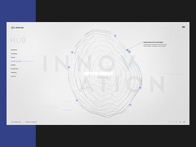 Lexus Hub  home page type interactive layout grid automotive website ui ux typography branding design