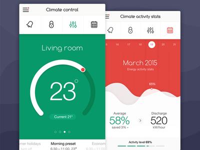 Climate control app app climate interface stats graph calendar date temperature settings menu bar data