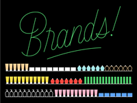 Brands!