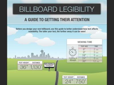 Billboard Legibility Infographic