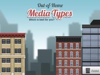 Media types infographic